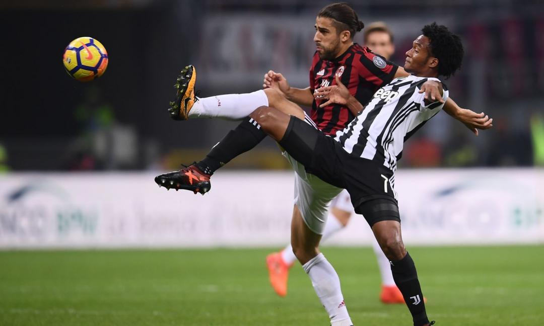 Milan-Juve: dove vederla in streaming e tv