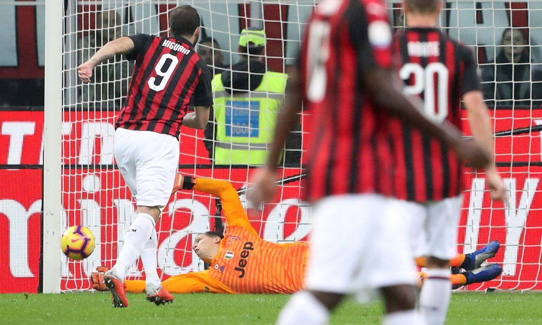 43bc396eb9a65d Juve-Milan: via alla vendita libera dei biglietti | ilbianconero.com