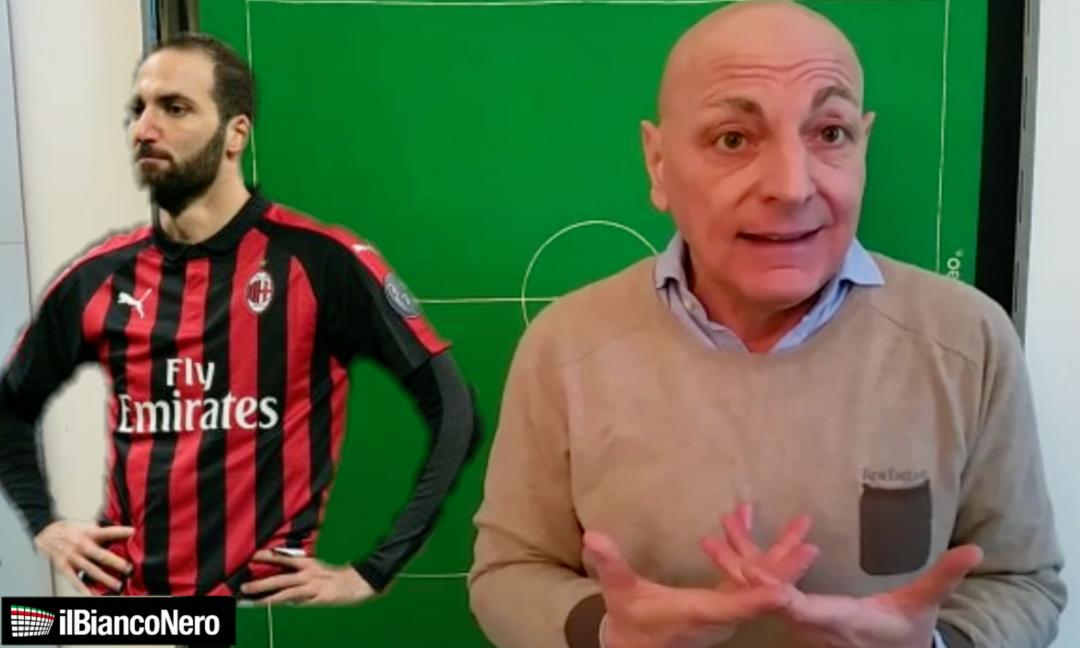 Chirico: 'Il Milan non ha i soldi per Higuain. Juve, non cascarci!' VIDEO