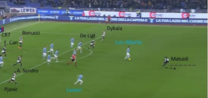 La 'gufata' di Allegri: la Lazio ha vinto in contropiede...