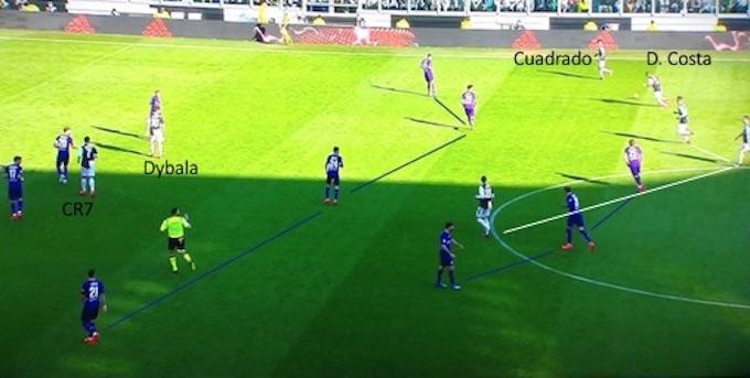 Douglas Costa ispira Sarri: la variante del 4-3-3 che fa arrabbiare il Pipita