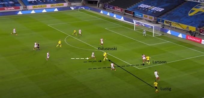 La Juve si gode i gol 'alla Kulusevski': ecco come sono fatti