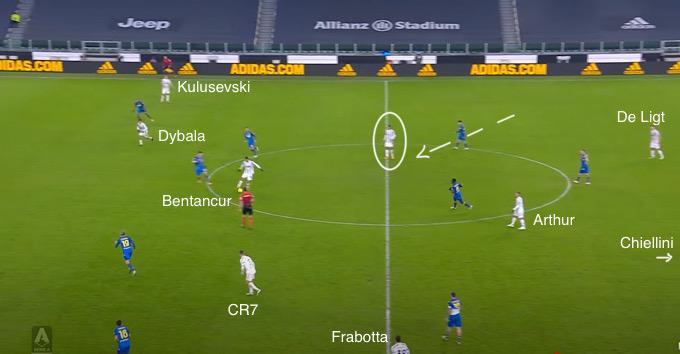 Juve, influenza brasiliana: l'importanza di Danilo nel gioco di Pirlo