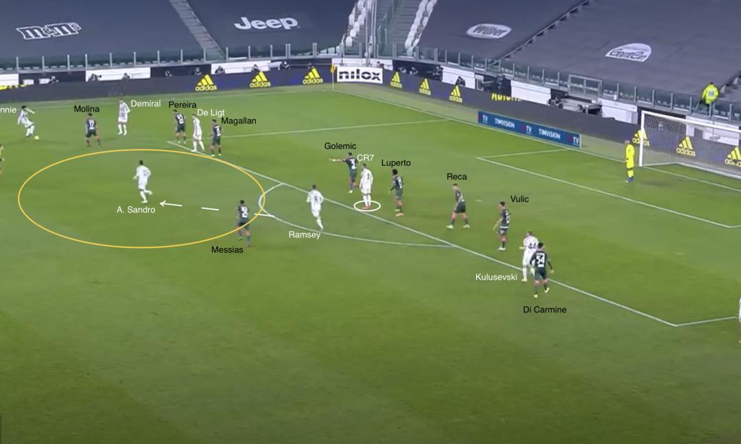 L'analisi tattica della Juve: come attacca l'area Ronaldo