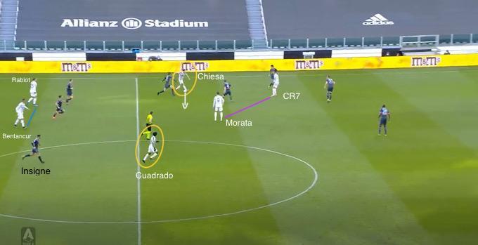 Il 4-4-2 di Pirlo: Juve meno liquida ma più esperta, bilanciata ed efficace nelle ripartenze