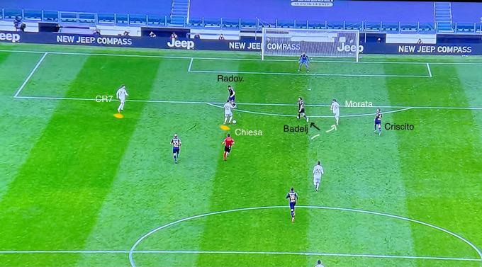 Juve, i contropiedi falliti fanno infuriare Ronaldo!