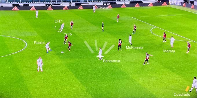 Juve-Milan, zone di rifinitura a confronto. Il 'lato oscuro' di Ronaldo è un problema, ma non il solo...